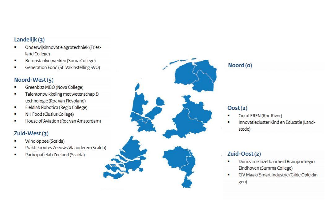 14,9 miljoen euro voor samenwerking bedrijfsleven en mbo-onderwijs