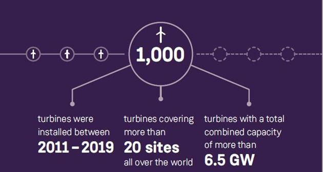1000-turbines-835×468