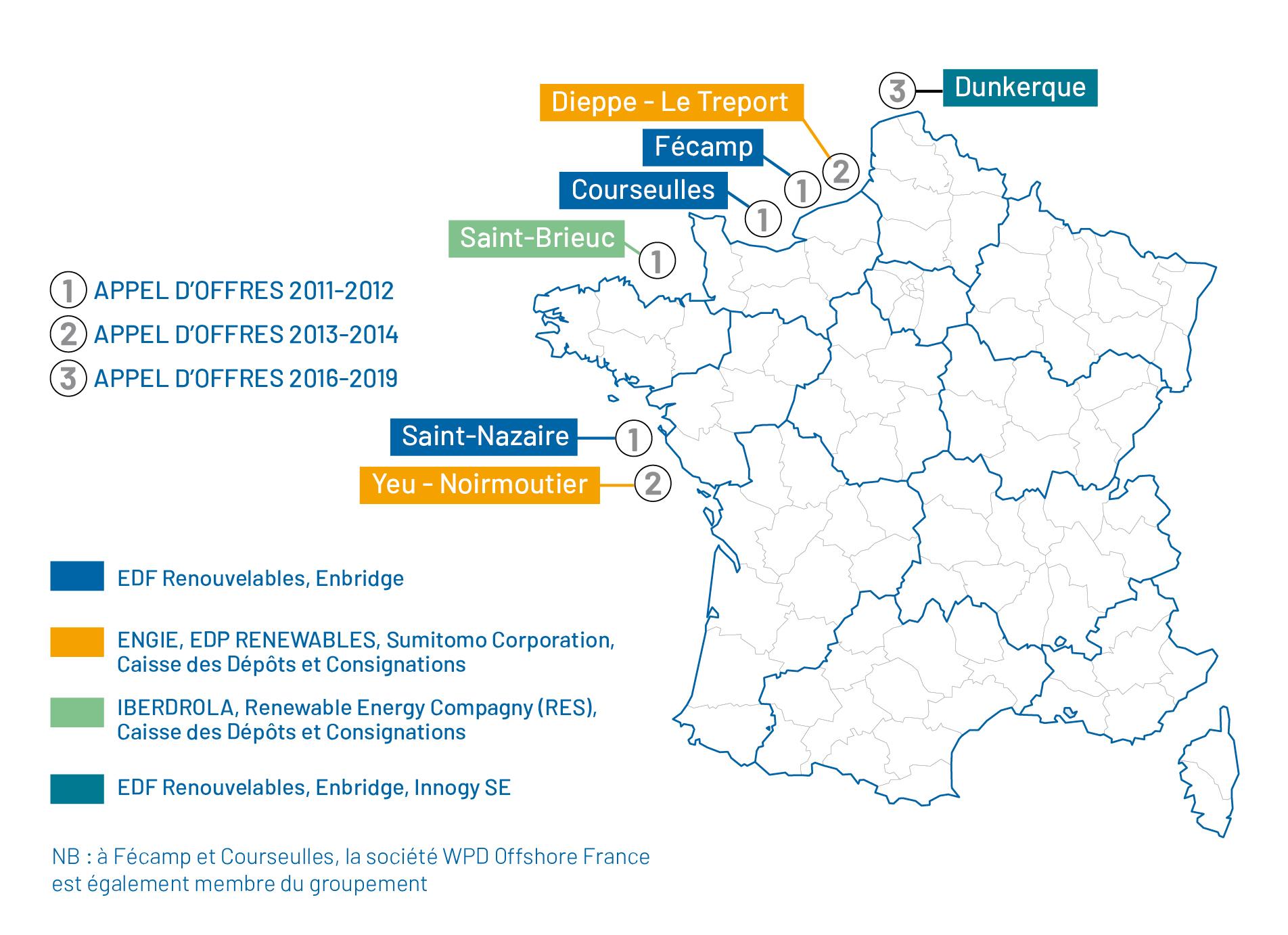 Nederlandse sector exploreert kansen in offshore wind Frankrijk