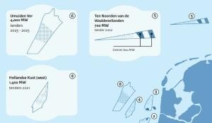 BLIX gaat toezien op bodemonderzoek IJmuiden Ver