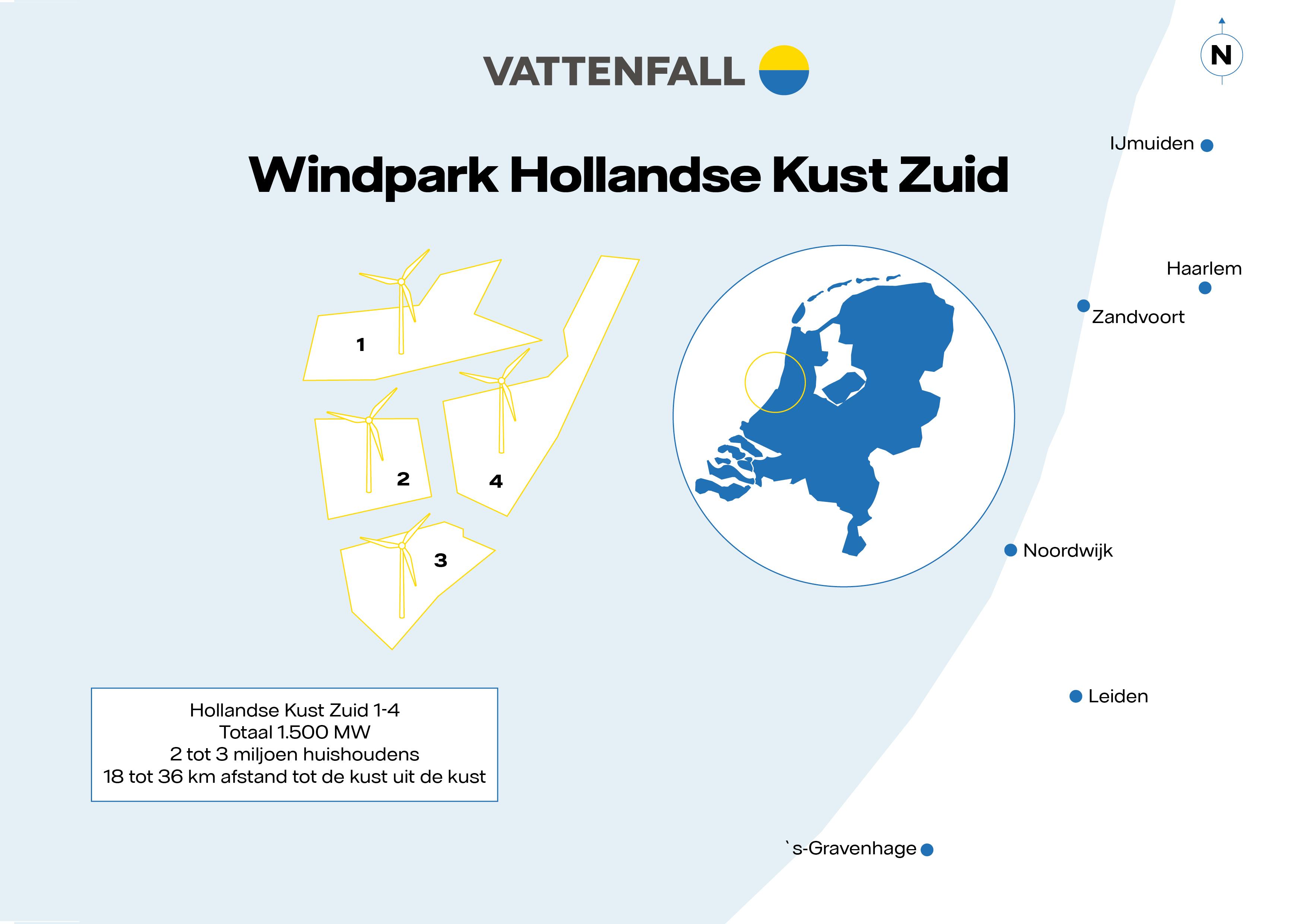 Vattenfall neemt definitieve investeringsbeslissing voor Hollandse Kust Zuid 1-4