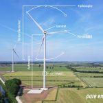 Windpark De Rietvelden is gereed